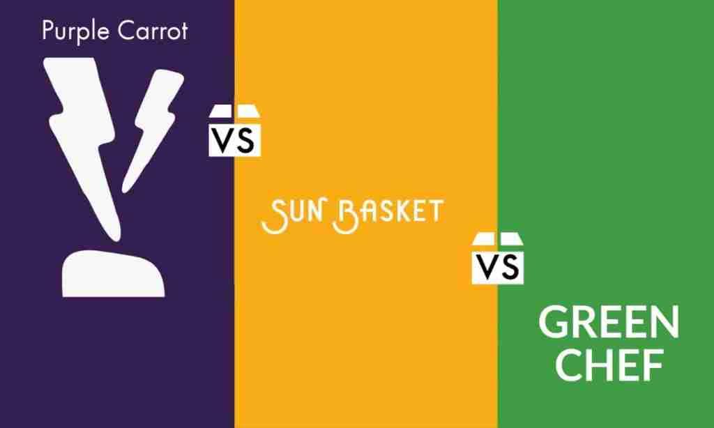 Purple Carrot vs. Sun Basket vs. Green Chef - Featured Image